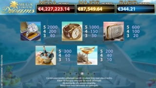 Mega Fortune Dreams Gewinnsymbole