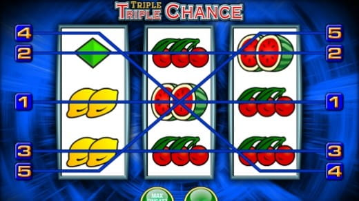 Triple Triple Chance Spielautomat