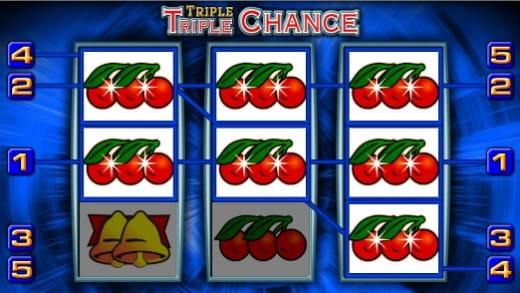 Triple Triple Chance Bonusspiel